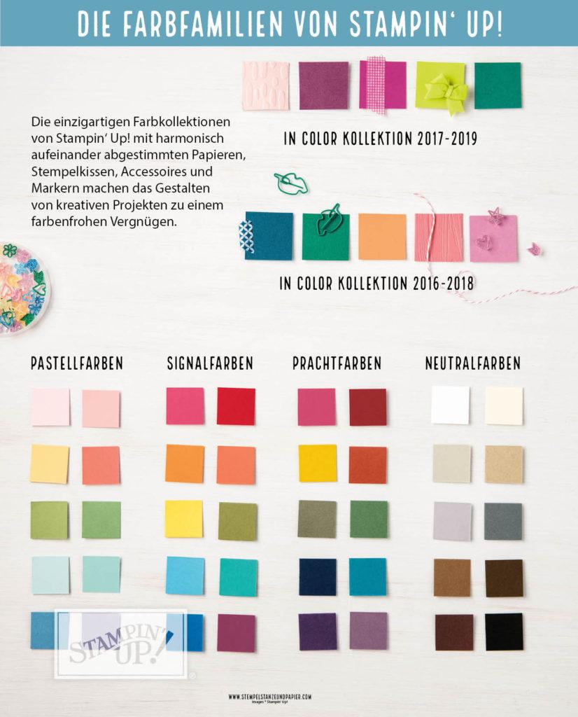 Die farbfamilien von stampin up stempelstanzeundapier