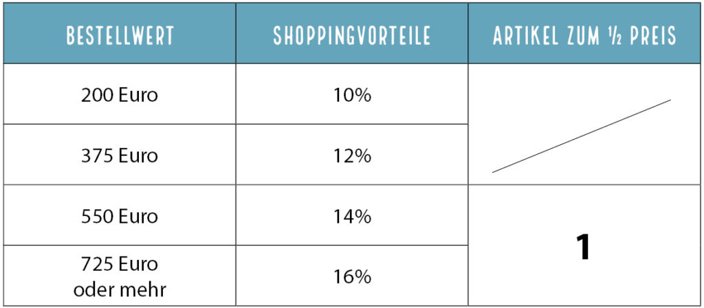 stampin' up! produkte bestellen shoppingvorteile stampin up bei stempelstanzeundpapier